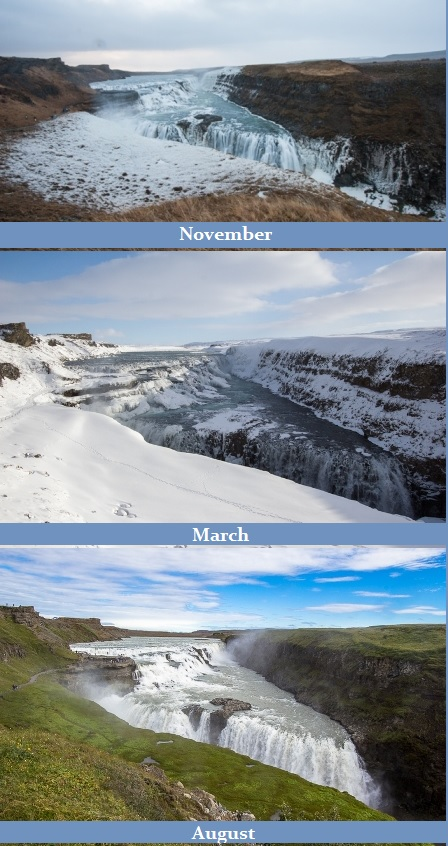 6 days Itinerary Iceland