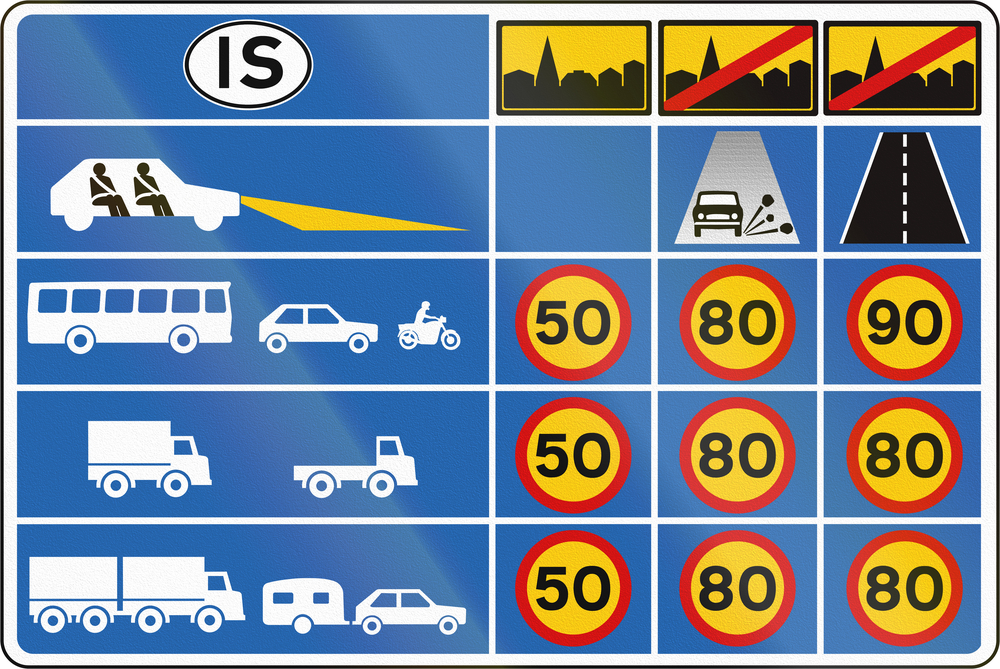 Road sign in Iceland showing the speed limits and road rules
